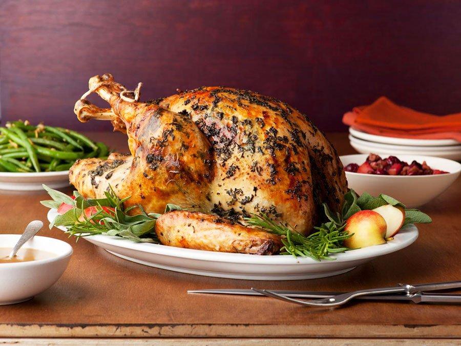 Turkey-Dishes